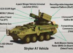 Пентагон разрабатывает новую систему ПВО